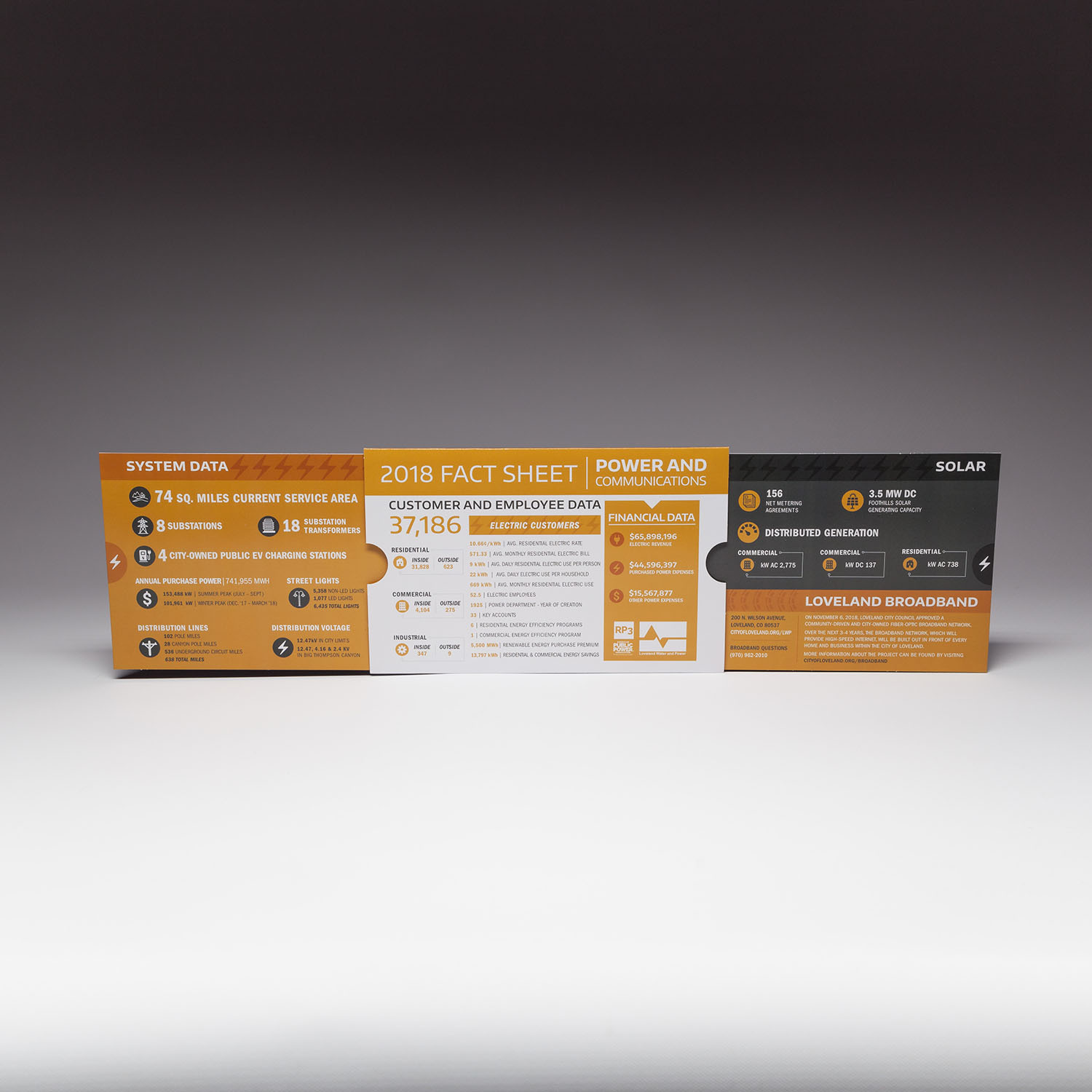 Our large extendo is an easy way to display a large amount of information in a very engaging way